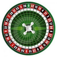 Roleta do Casino